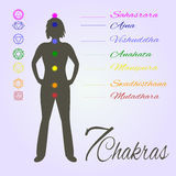 Location of main seven yoga chakras on the human body. Female silhouette with all the basic energy centers.Color  illustration.Alternative medicine.Oriental or Royalty Free Stock Images