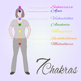 Location of main seven yoga chakras on the human body. Female silhouette with all the basic energy centers.Color vector illustration.Alternative medicine Stock Images