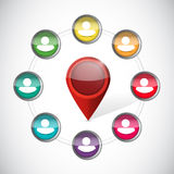 Location pointer on a diversity cycle. Royalty Free Stock Photos