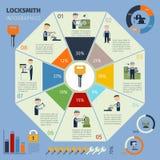 Locksmith Infographics Set Royalty Free Stock Photos