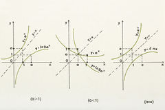 Logarithmic graph Royalty Free Stock Images