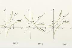 Logarithmisches Diagramm Lizenzfreie Stockbilder