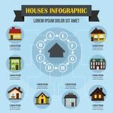 Loge le concept infographic, style plat Image libre de droits