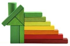 Logez l'estimation de rendement énergétique, la chaleur verte d'économies de maison et l'écologie Photo libre de droits