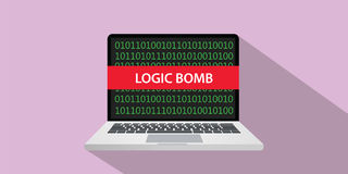 Logic bomb concept illustration with laptop comuputer and text banner on screen with flat style and long shadow Royalty Free Stock Photos