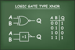 Logic gate type on XNOR green chalkboard. Vector Stock Photos
