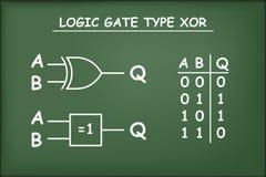 Logiki bramy typ XOR na zielony chalkboar Zdjęcie Royalty Free