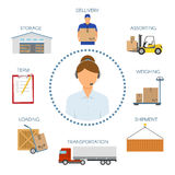 Logistic Call Center Icons Set Royalty Free Stock Photo