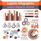 Logistic delivery infographics Royalty Free Stock Photo