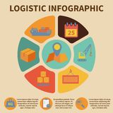 Logistic infographic icons Stock Images