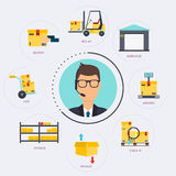 Logistic infographics. Set of flat warehouse icons logistic blan Stock Images