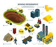 Logistic of mining industry. Infographic pictures stock illustration