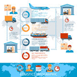 Logistic And Transportation Infographics Stock Images