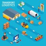 Logistica dei trasporti Mostra l'elaborazione di ordine dalle merci d'ordinazione alla consegna alla porta Fotografia Stock