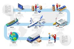 Logistics cargo vehicle freight trade network concept. Logistics cargo vehicle freight. Trade network concept. Vector design isometric illustration Stock Images