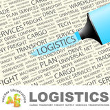 LOGISTICS. Concept illustration. Graphic tag collection. Wordcloud collage royalty free illustration