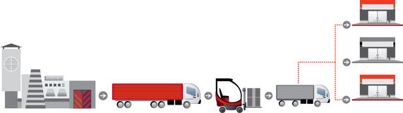Logistics . Delivery of cargo Stock Photo