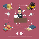 Logistics and freight shipment flowchart Royalty Free Stock Photography