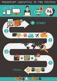 Logistics infographic elements. Transport logistics in the process. Royalty Free Stock Images