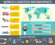 Logistics Infographic Set Stock Image