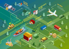 Logistics Isometric Infographics. With titles of delivery distribution transportation processes and elements vector illustration Royalty Free Stock Photos