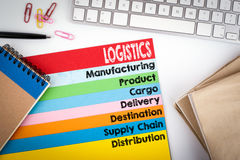 Logistics. Office desk with a computer keyboard and color pages Stock Image