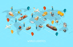 Logistics Operations Worldwide Isometric Poster Stock Photos