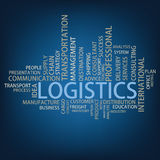 Logistics Tag Cloud Royalty Free Stock Photo