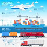 Logistics and transportation infographic elements flat vector illustration. Stock graphic Royalty Free Stock Image