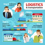 Logistics and transportation process infographic vector illustration