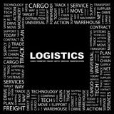 LOGISTICS. Word cloud concept illustration. Wordcloud collage royalty free illustration