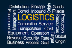 Logistics Word Cloud. On White Background stock illustration