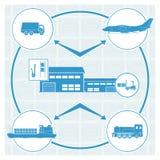 logistik Arkivbild