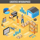 Logistik isometriska Infographics vektor illustrationer