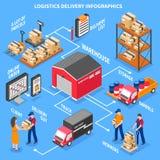 Logistik och leverans isometriska Infographics vektor illustrationer