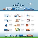 Logistik und Lieferungsprozeßdesign Stockfoto
