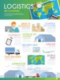 Logistik vector infographic Stockbild