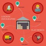 Logistische infographic vlakke geplaatste pictogrammen Royalty-vrije Stock Fotografie