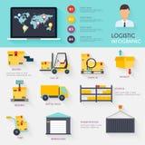 Logistisk infographics Uppsättning av logistiskt blan för plana lagersymboler Arkivbilder