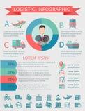Logistisk infographicsuppsättning Arkivfoton