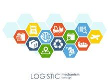 LOGISTISKT mekanismbegrepp fördelning leverans, service, sändnings som är logistisk, transport, marknadsbegrepp Abstrakt begrepp Arkivbilder