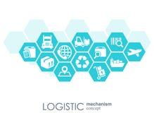 LOGISTISKT mekanismbegrepp fördelning leverans, service, sändnings som är logistisk, transport, marknadsbegrepp Abstrakt begrepp Arkivfoto