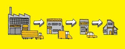 Logistyki, dystrybucja i produkt ścieżka/ royalty ilustracja