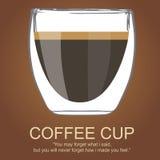Logo de café Photographie stock libre de droits