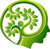 Logo de feuille de tête humaine illustration stock