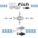 Logos fish. Stock Images