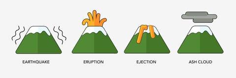 Logotipo da erupção do vulcão, ilustração no fundo branco Imagens de Stock Royalty Free