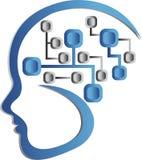 Logotipo de la mente del circuito Imagenes de archivo