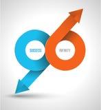 Logotipo del infinito del éxito de la flecha Fotografía de archivo