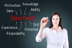 Logro de la oportunidad de la escritura de la mujer de negocios por muchos cualidad Fondo para una tarjeta de la invitación o una Foto de archivo